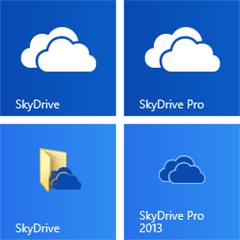 SkyDrive no Windows 8