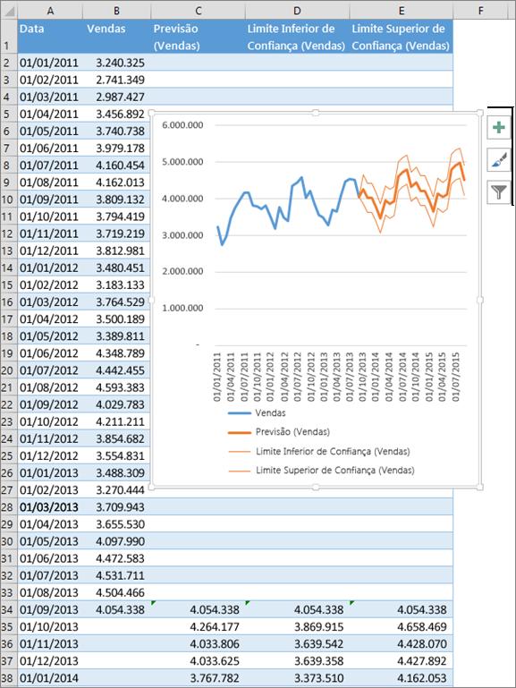 Novas funções de previsão do Excel 2016