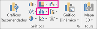 Novos Graficos Excel 2016